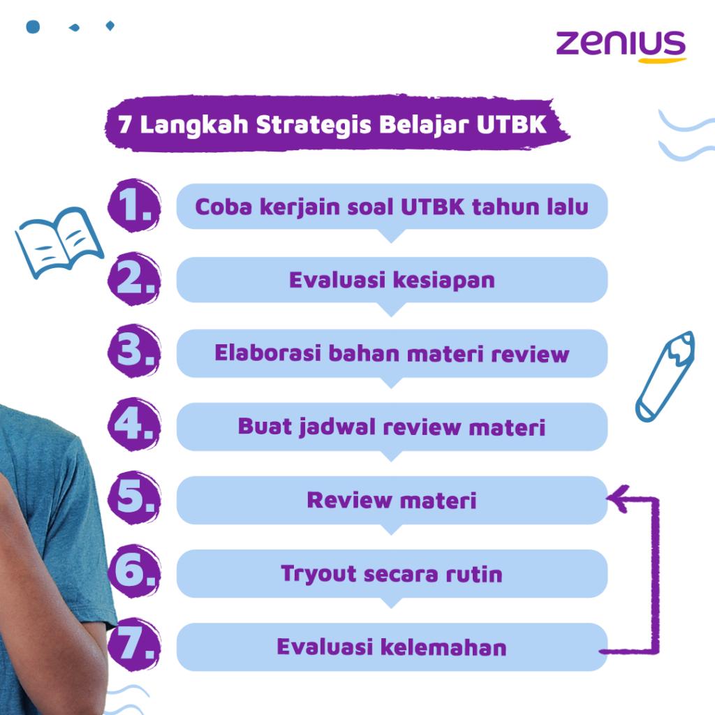 7 Langkah Strategis Untuk Belajar UTBK 1