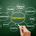 Beberapa Sistem Pemerintahan yang Ada di Dunia 14