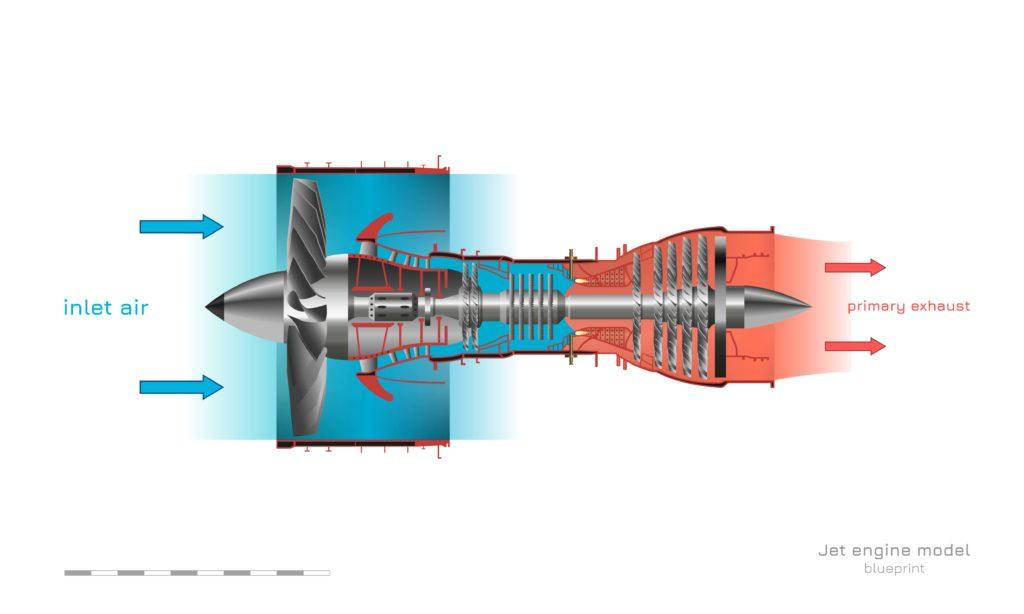 turbin jet termodinamika