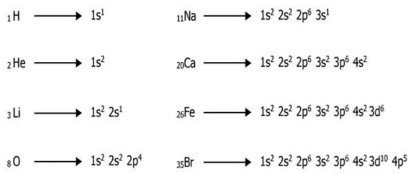 contoh soal dan pembahasan mekanika kuantum