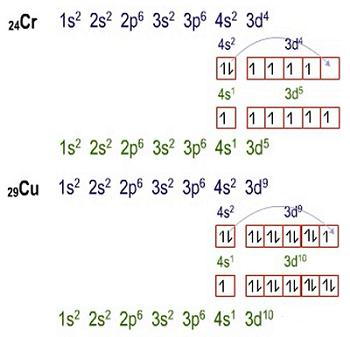 kaidah hund mekanika kuantum