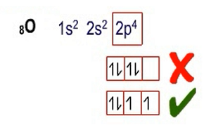 Konfigurasi elektron kaidah hund