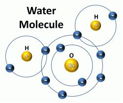 contoh ikatan kovalen air