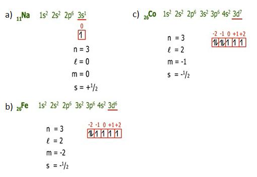 contoh soal dan pembahasan bilangan kuantum