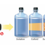 efek tyndall - larutan koloid