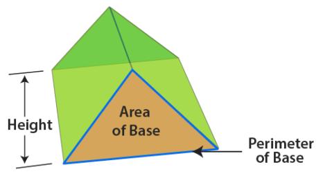 bagian prisma segitiga