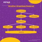 materi koperasi struktur organisasi