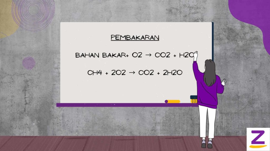 Formula Pembakaran