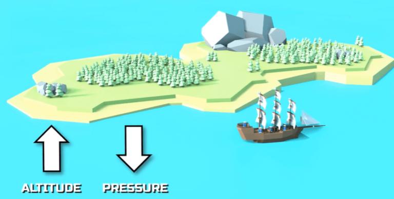 tekanan udara dan ketinggian tempat